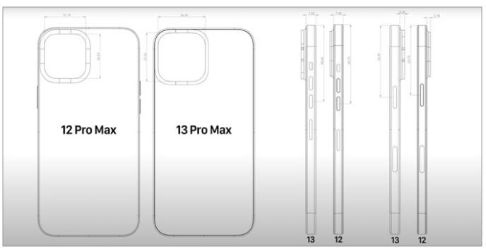 تاريخ إصدار iPhone 13 وسعره ومواصفاته